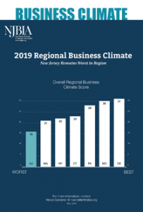 Business Climate