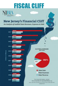 Fiscal Cliff Study