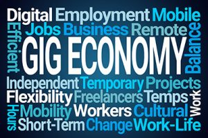 Gig Economy Independent Workers word cloud