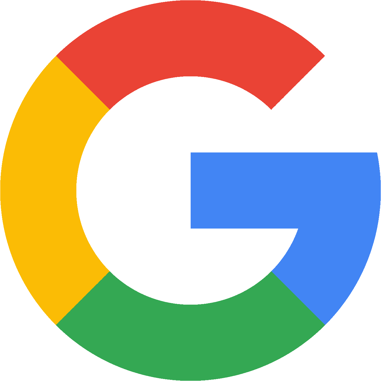 Greater Westfield Area Chamber of Commerce Home Based Business: Google