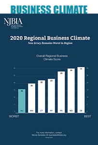2020 Business Climate