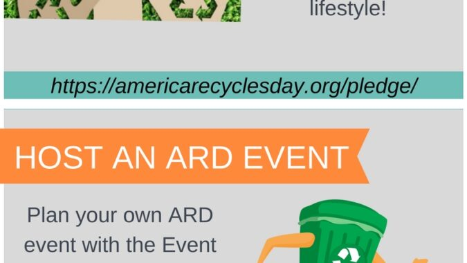 America Recycles Day Infographic