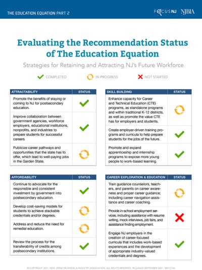 Education Evaluation